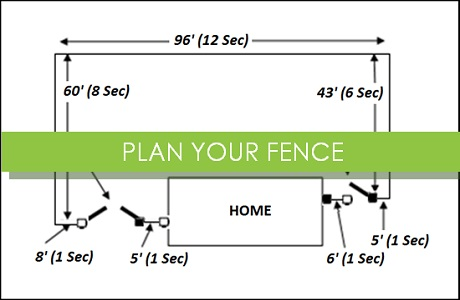 Prepare for your Trex composite fence panel  installation with our helpful planning guide