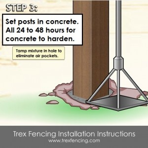 Trex fencing installation step 6a