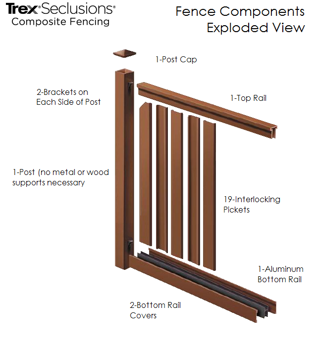 Trex Fencing Components   AAA Fence Charleston