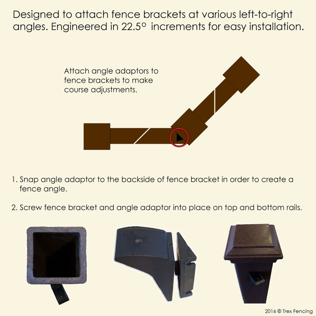 Description and examples of angle adaptors for fence brackets